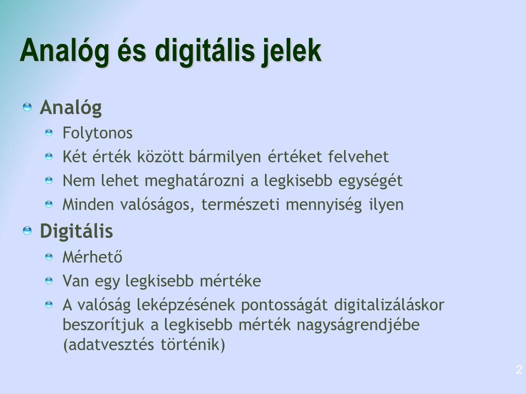 Analóg és digitális jelek Analóg Folytonos Két érték között bármilyen értéket felvehet Nem lehet meghatározni a legkisebb egységét Minden valóságos, t