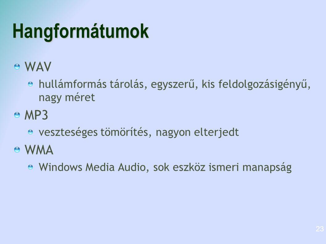 Hangformátumok WAV hullámformás tárolás, egyszerű, kis feldolgozásigényű, nagy méret MP3 veszteséges tömörítés, nagyon elterjedt WMA Windows Media Aud