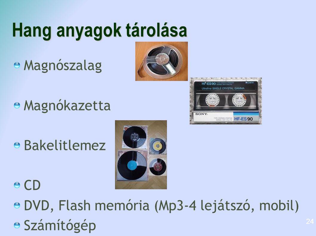 Hang anyagok tárolása Magnószalag Magnókazetta Bakelitlemez CD DVD, Flash memória (Mp3-4 lejátszó, mobil) Számítógép 24