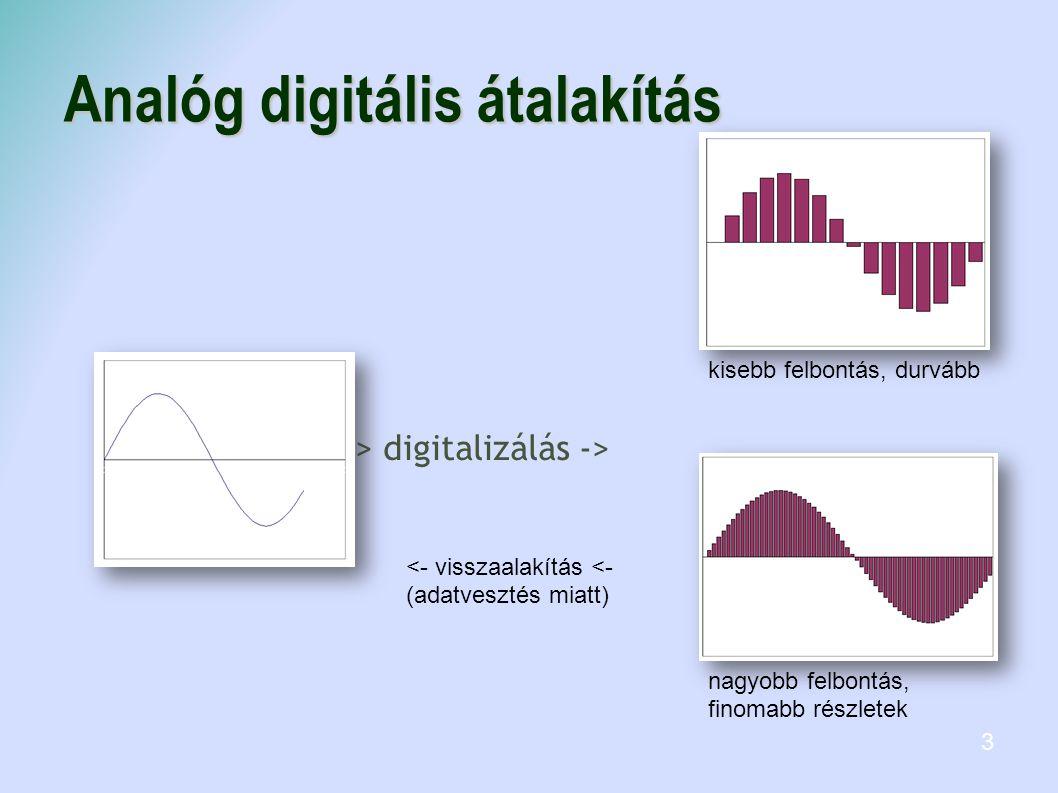 Analóg digitális átalakítás -> digitalizálás -> kisebb felbontás, durvább nagyobb felbontás, finomabb részletek <- visszaalakítás <- (adatvesztés miat