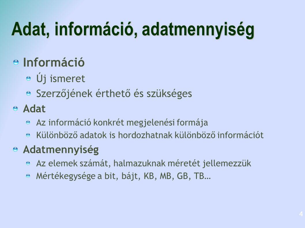 Adat, információ, adatmennyiség Információ Új ismeret Szerzőjének érthető és szükséges Adat Az információ konkrét megjelenési formája Különböző adatok