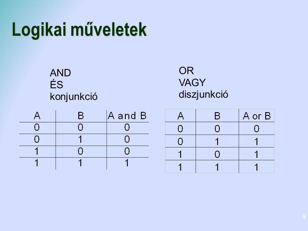 Logikai műveletek 8 AND ÉS konjunkció OR VAGY diszjunkció
