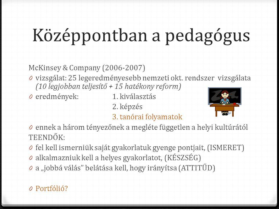 Középpontban a pedagógus McKinsey & Company (2006-2007) 0 vizsgálat: 25 legeredményesebb nemzeti okt.