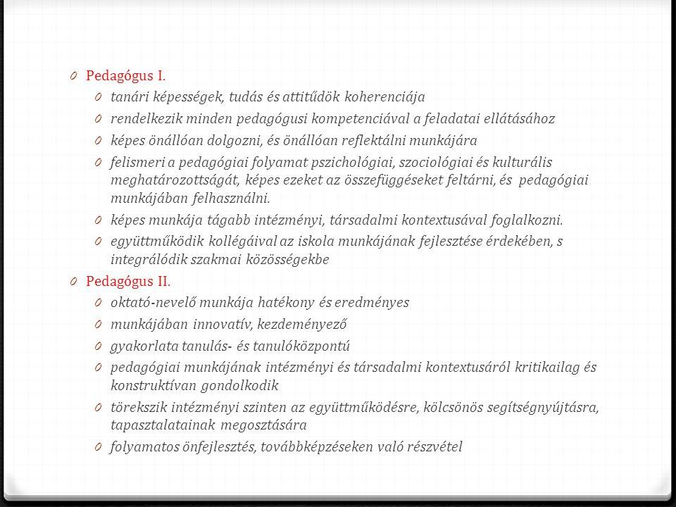 0 Pedagógus I.