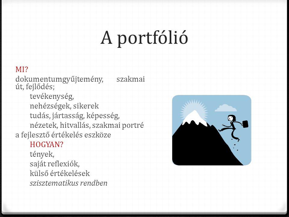 A portfólió MI? dokumentumgyűjtemény, szakmai út, fejlődés; tevékenység, nehézségek, sikerek tudás, jártasság, képesség, nézetek, hitvallás, szakmai p