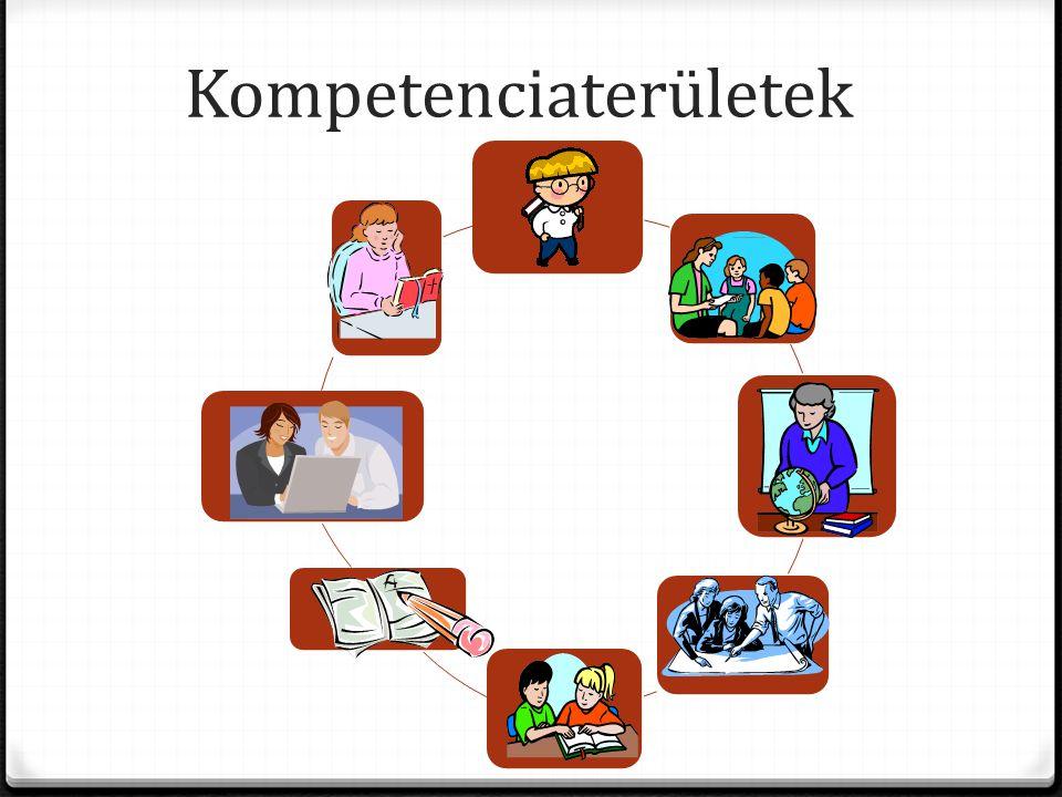 Szerves kapcsolódás az életpálya szakaszaihoz az egyes szakaszok elvárásaihoz 0 Gyakornok 0 differenciált képe van a pedagóguspálya sajátosságairól, pedagógiai céljairól, azok megvalósítási lehetőségeiről, az iskola, mint szervezet működéséről.