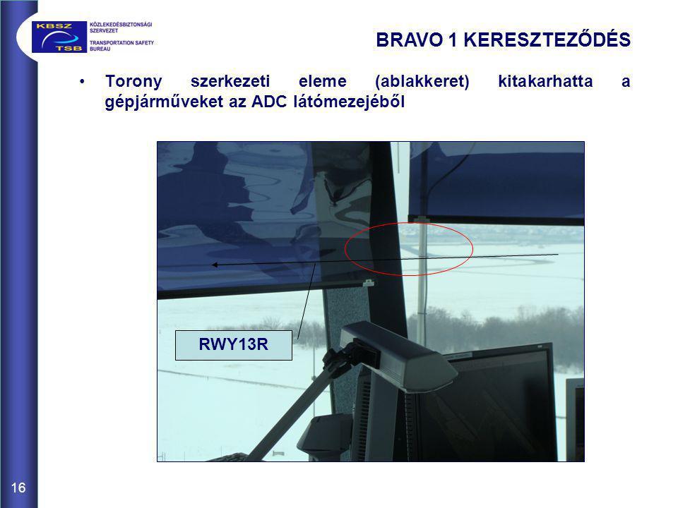 •Torony szerkezeti eleme (ablakkeret) kitakarhatta a gépjárműveket az ADC látómezejéből RWY13R 16 BRAVO 1 KERESZTEZŐDÉS