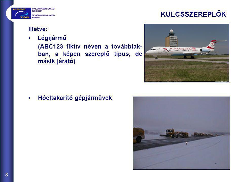 Illetve: •Légijármű (ABC123 fiktív néven a továbbiak- ban, a képen szereplő típus, de másik járató) •Hóeltakarító gépjárművek KULCSSZEREPLŐK 8