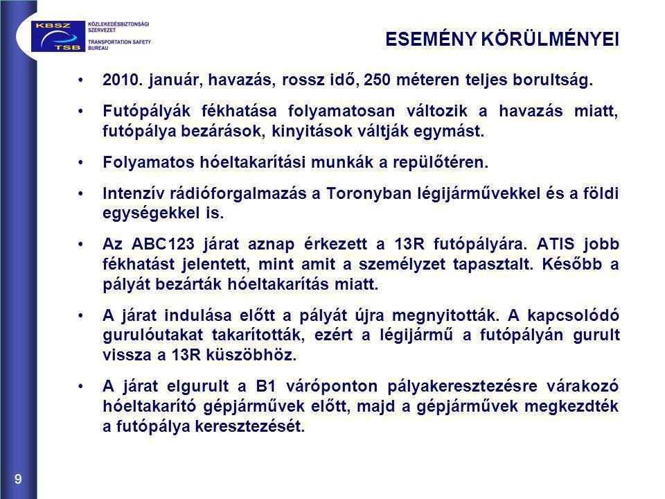 GRC: ABC123, megerősítem.