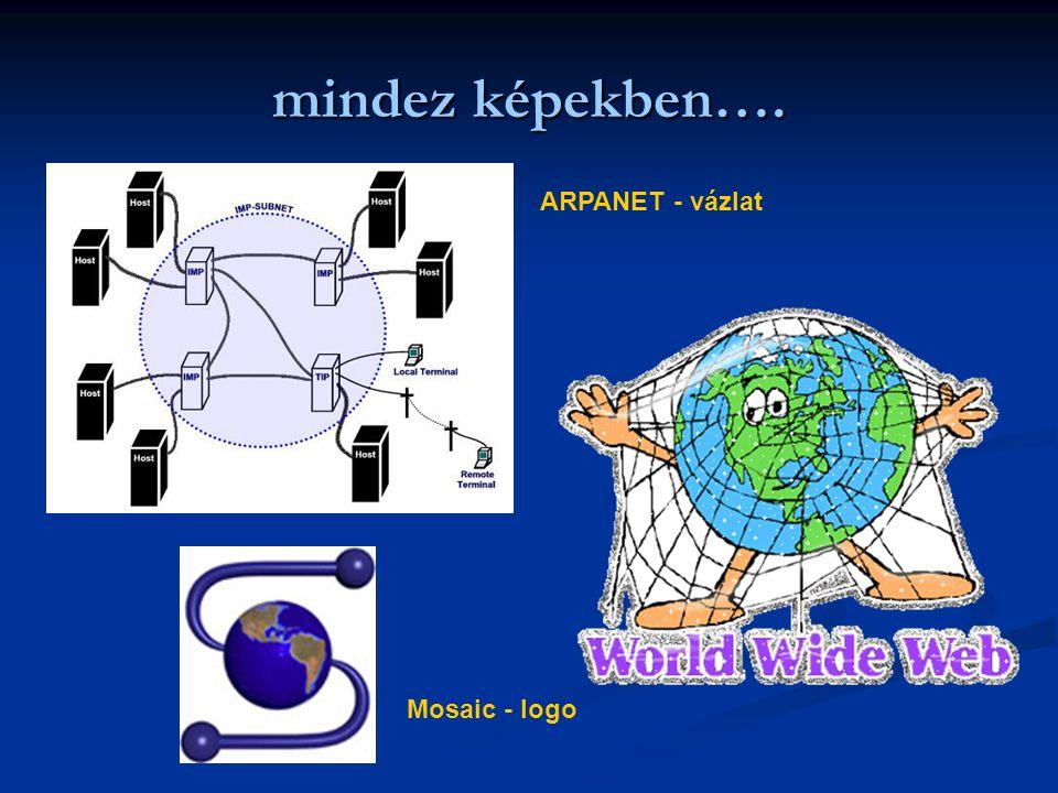 mindez képekben…. Mosaic - logo ARPANET - vázlat