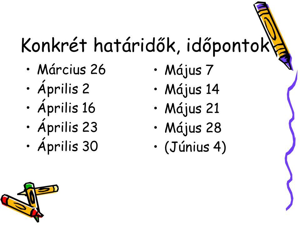 Konkrét határidők, időpontok •Március 26 •Április 2 •Április 16 •Április 23 •Április 30 •Május 7 •Május 14 •Május 21 •Május 28 •(Június 4)