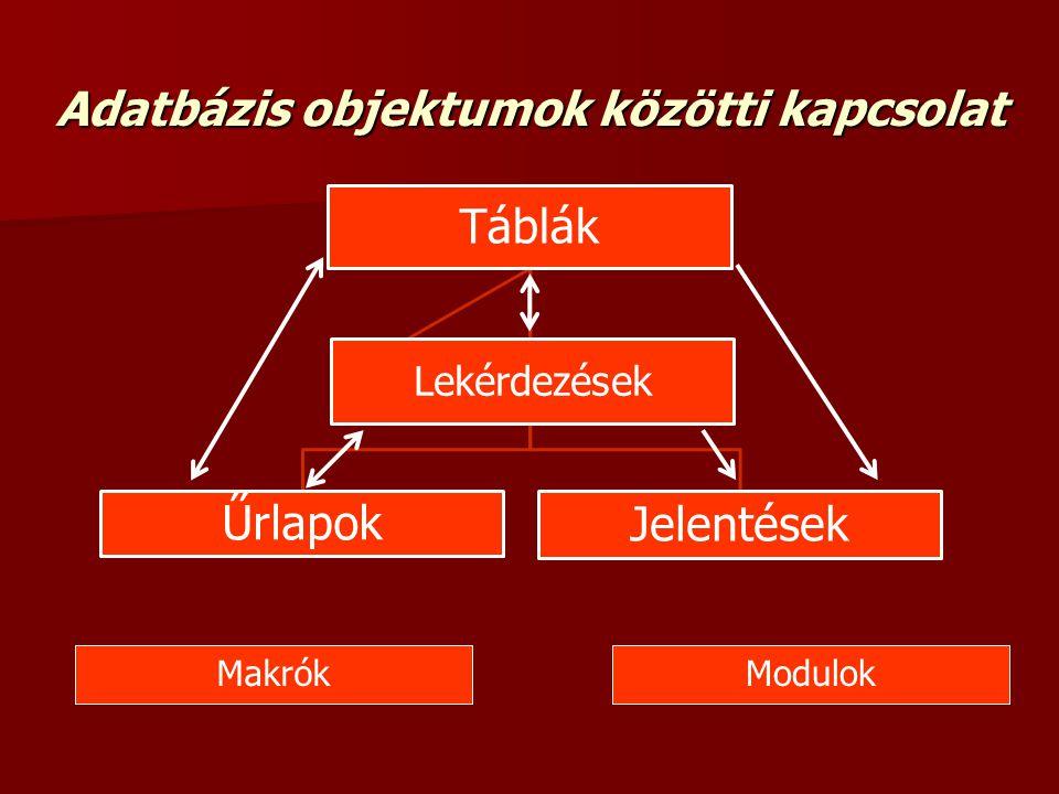 Adatbázis felépítése  Előbb a szerkezet megtervezése.