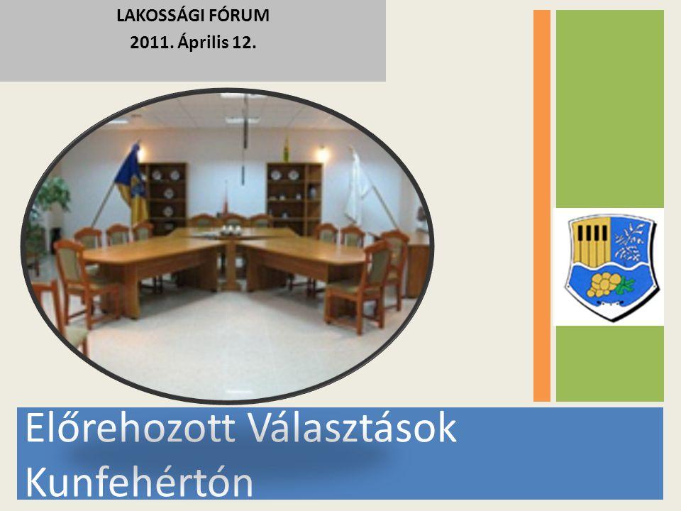 Előrehozott Választások Kunfehértón LAKOSSÁGI FÓRUM 2011. Április 12.