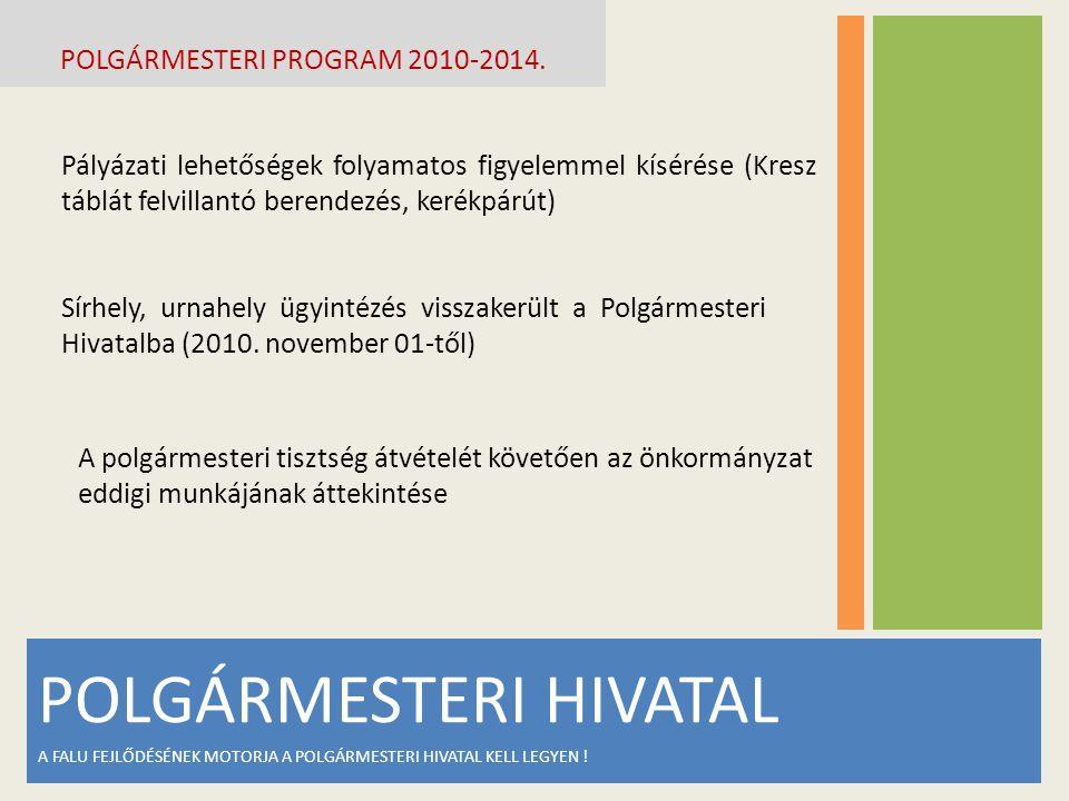 POLGÁRMESTERI HIVATAL A FALU FEJLŐDÉSÉNEK MOTORJA A POLGÁRMESTERI HIVATAL KELL LEGYEN ! POLGÁRMESTERI PROGRAM 2010-2014. Pályázati lehetőségek folyama