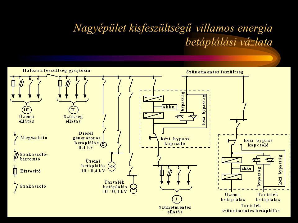 Nagyépület kisfeszültségű villamos energia betáplálási vázlata