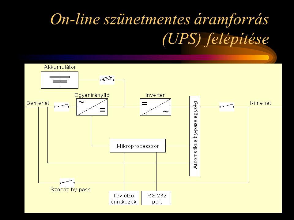 On-line szünetmentes áramforrás (UPS) felépítése