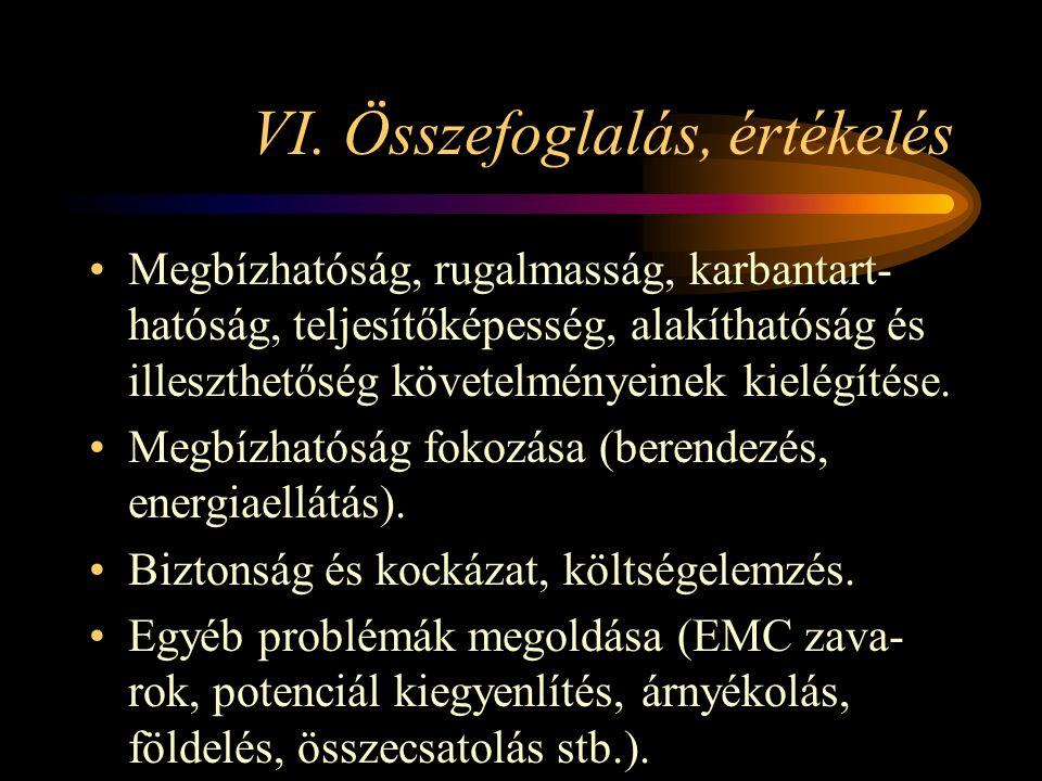 VI. Összefoglalás, értékelés •Megbízhatóság, rugalmasság, karbantart- hatóság, teljesítőképesség, alakíthatóság és illeszthetőség követelményeinek kie