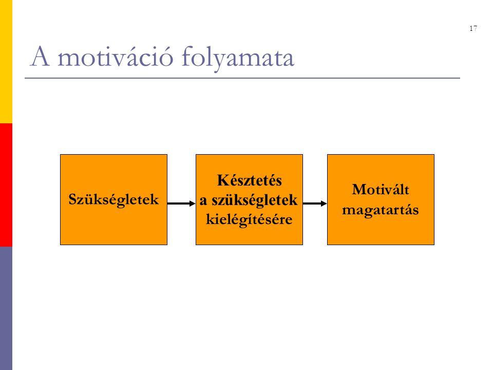 A motiváció folyamata Szükségletek Késztetés a szükségletek kielégítésére Motivált magatartás 17