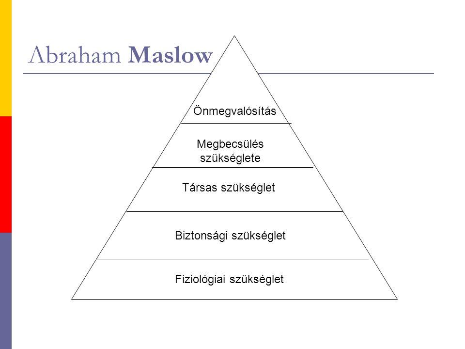 Fiziológiai szükséglet Biztonsági szükséglet Társas szükséglet Megbecsülés szükséglete Önmegvalósítás Abraham Maslow