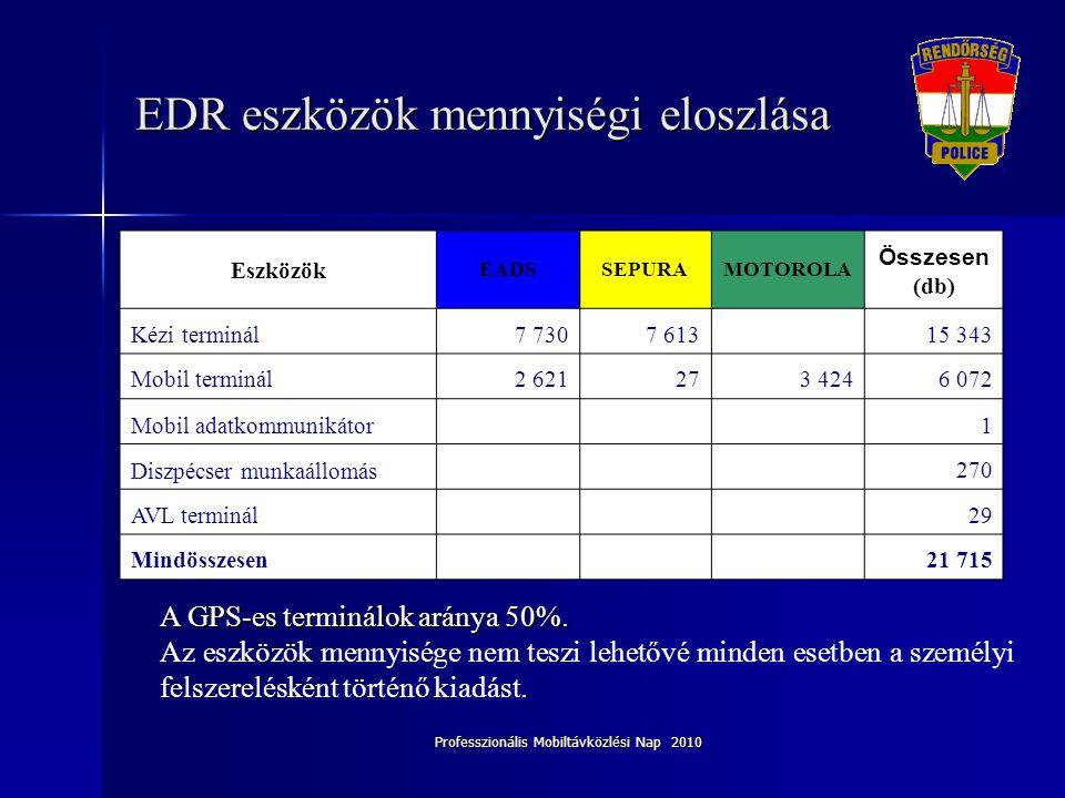 Professzionális Mobiltávközlési Nap 2010 Műveletirányítás • Rendőrségi szolgálatirányítási központok- ban valósul meg, központi /1/, területi /21/ és helyi kapitánysági /159+29/ szinten, közel 900 felhasználóval.