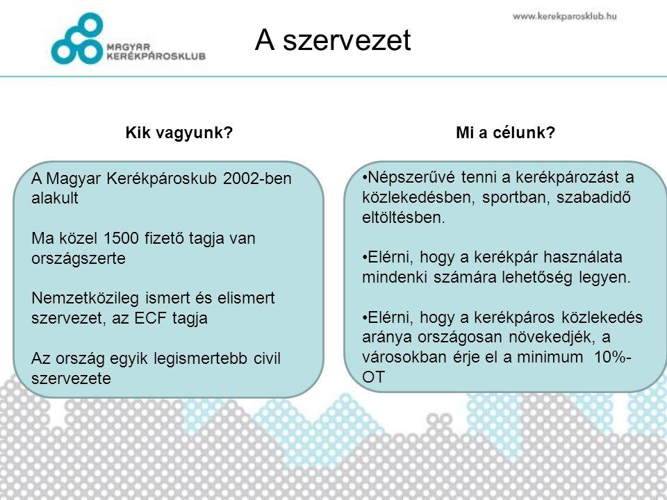 Referenciák, jó példák •Helyben vedd meg.Új kampányok 2011-ben: •Bringázz a suliba.
