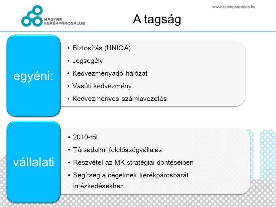 •Biztosítás (UNIQA) •Jogsegély •Kedvezményadó hálózat •Vasúti kedvezmény •Kedvezményes számlavezetés egyéni: •2010-től •Társadalmi felelősségvállalás