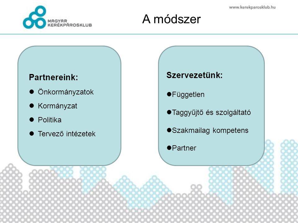 A módszer Partnereink:  Önkormányzatok  Kormányzat  Politika  Tervező intézetek Szervezetünk:  Független  Taggyűjtő és szolgáltató  Szakmailag