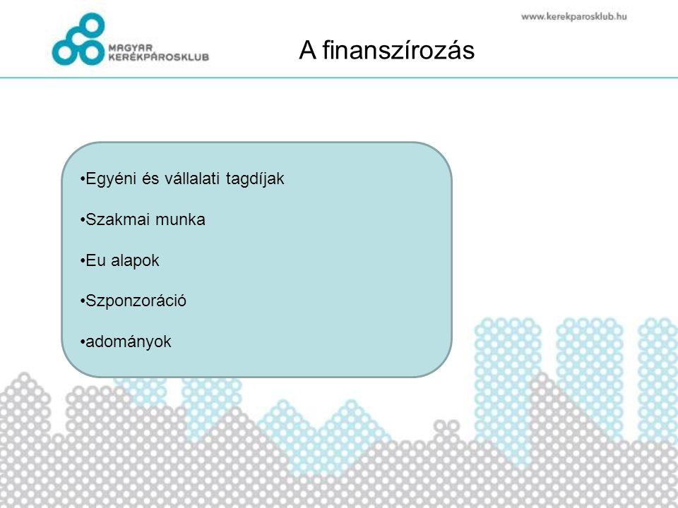 A finanszírozás •Egyéni és vállalati tagdíjak •Szakmai munka •Eu alapok •Szponzoráció •adományok
