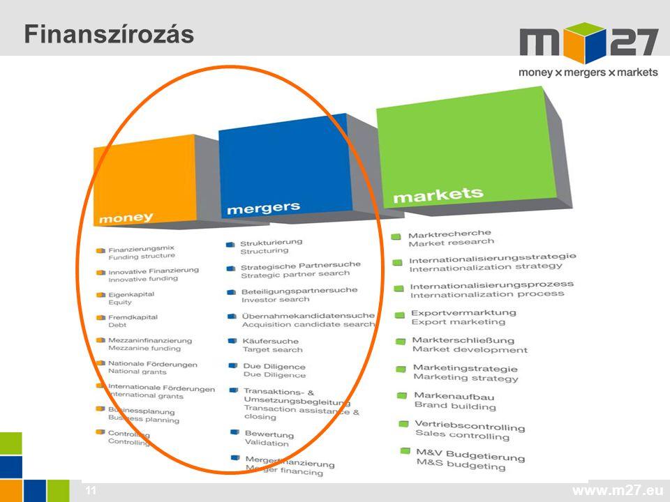 www.m27.eu 11 Finanszírozás