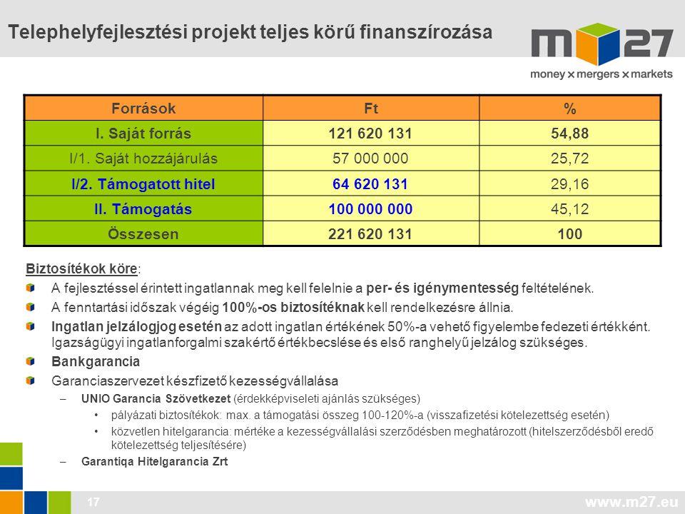 www.m27.eu 17 Telephelyfejlesztési projekt teljes körű finanszírozása ForrásokFt% I.