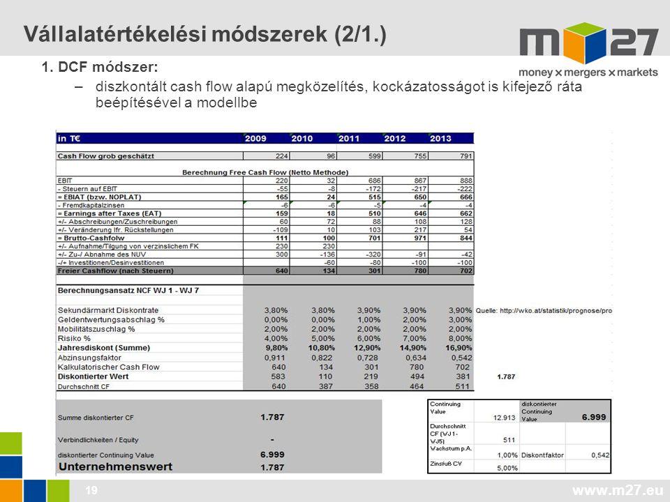 www.m27.eu 19 Vállalatértékelési módszerek (2/1.) 1.