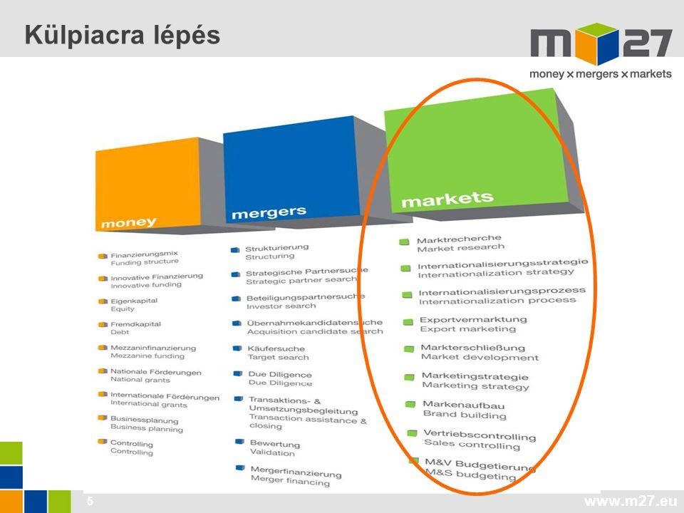 www.m27.eu 6 'Markets' Valamennyi felmerülő költségelemhez finanszírozás rendelése a bevonható hazai és nemzetközi külső források figyelembevételével.