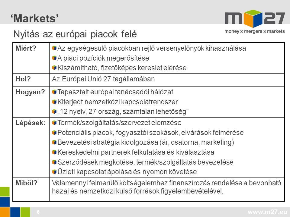 www.m27.eu 7 Külpiacra lépési folyamat Elemzés Strukturálás Know-how Piackutatás Partnerek Partnerek transzfer azonosítása felkeresése  Workshop keretében üzleti terv és mutatók átbeszélése  Információk összeggyűjtése egy részletes kérdéslista alapján  Piackutatás fókuszának meghatározása  Export támogatások feltérképezése  Akcióterv felállítása  Piacelemzés  Piaci lehetőségek  Versenytárs elemzés  Partner elemzés  Vásárok, kiállítások elemzése  Média elemezése SWOT analízis SARI analízis PMK modell  Értékesítési csatorna kiválasztása  Potenciális partnerek, disztribútorok és viszonteladók meghatározása:  'Long list' Hosszú partneri lista  'Short list' Rövid partneri lista Szinergia modell  Interjú, paraméterek kézikönyve  Prezentáció – E-mail  Projekt Profil  Cégprezentáció  Termék portfólió prezentáció Üzleti modell ROI modell Lízing modell NDA TOOLS Kérdéslista Versenytárs-elemzés Short list Long list Üzleti modell