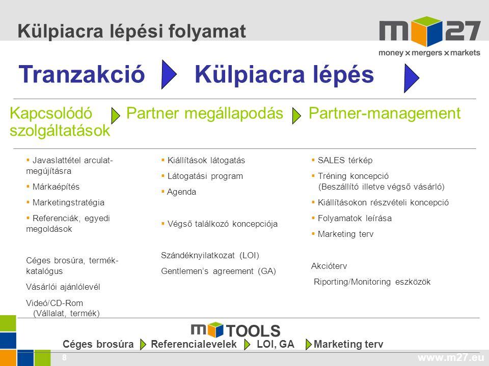 www.m27.eu 8 Külpiacra lépési folyamat Tranzakció Külpiacra lépés Kapcsolódó Partner megállapodás Partner-management szolgáltatások  Javaslattétel arculat- megújításra  Márkaépítés  Marketingstratégia  Referenciák, egyedi megoldások Céges brosúra, termék- katalógus Vásárlói ajánlólevél Videó/CD-Rom (Vállalat, termék)  Kiállítások látogatás  Látogatási program  Agenda  Végső találkozó koncepciója Szándéknyilatkozat (LOI) Gentlemen's agreement (GA)  SALES térkép  Tréning koncepció (Beszállító illetve végső vásárló)  Kiállításokon részvételi koncepció  Folyamatok leírása  Marketing terv Akcióterv Riporting/Monitoring eszközök TOOLS Céges brosúra Referencialevelek LOI, GA Marketing terv