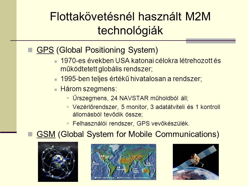 Flottakövetésnél használt M2M technológiák  GPS (Global Positioning System)  1970-es években USA katonai célokra létrehozott és működtetett globális