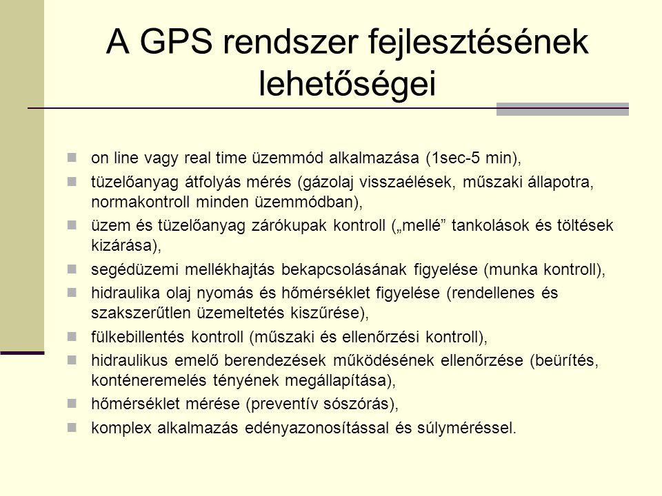 A GPS rendszer fejlesztésének lehetőségei  on line vagy real time üzemmód alkalmazása (1sec-5 min),  tüzelőanyag átfolyás mérés (gázolaj visszaélése