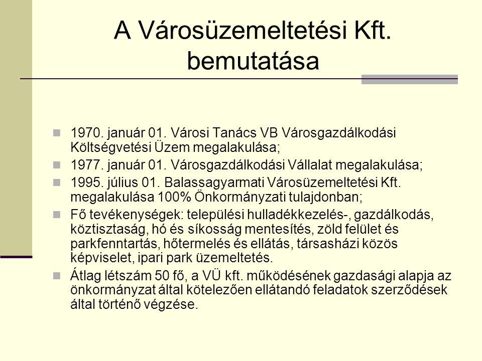A Városüzemeltetési Kft. bemutatása  1970. január 01. Városi Tanács VB Városgazdálkodási Költségvetési Üzem megalakulása;  1977. január 01. Városgaz