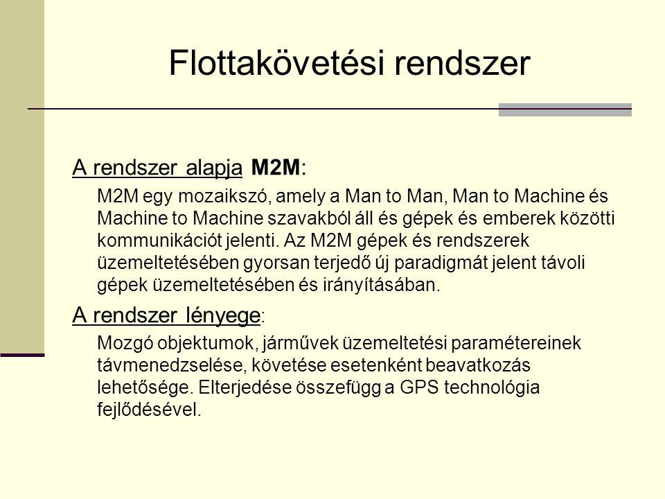 Flottakövetési rendszer A rendszer alapja M2M: M2M egy mozaikszó, amely a Man to Man, Man to Machine és Machine to Machine szavakból áll és gépek és e