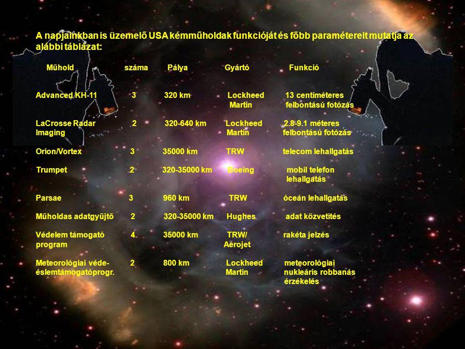 A napjainkban is üzemelő USA kémműholdak funkcióját és főbb paramétereit mutatja az alábbi táblázat: Műhold száma Pálya Gyártó Funkció Advanced KH-11