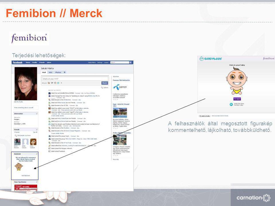 Femibion // Merck Terjedési lehetőségek: A felhasználók által megosztott figurakép kommentelhető, lájkolható, továbbküldhető.