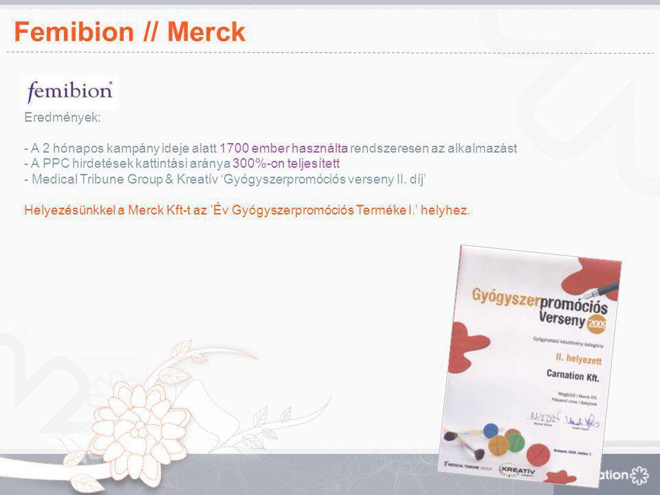 Femibion // Merck Eredmények: - A 2 hónapos kampány ideje alatt 1700 ember használta rendszeresen az alkalmazást - A PPC hirdetések kattintási aránya