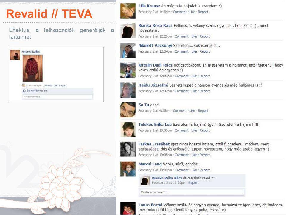 Revalid // TEVA Effektus: a felhasználók generálják a tartalmat