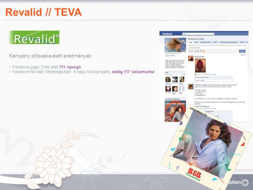 Kampány időszaka alatti eredmények: • Facebook page: 3 hét alatt 711 rajongó • Facebook Revalid Tehetségkutató: 4 napja futó kampány, eddig 117 'pálya