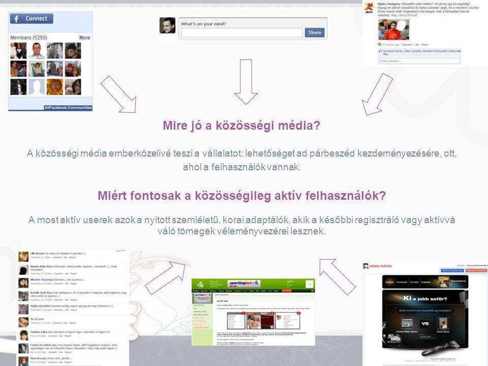 Mire jó a közösségi média? A közösségi média emberközelivé teszi a vállalatot: lehetőséget ad párbeszéd kezdeményezésére, ott, ahol a felhasználók van