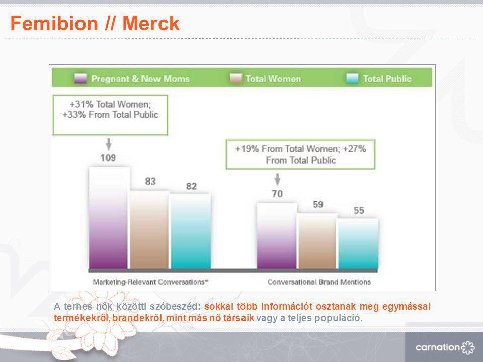 Femibion // Merck A terhes nők közötti szóbeszéd: sokkal több információt osztanak meg egymással termékekről, brandekről, mint más nő társaik vagy a t