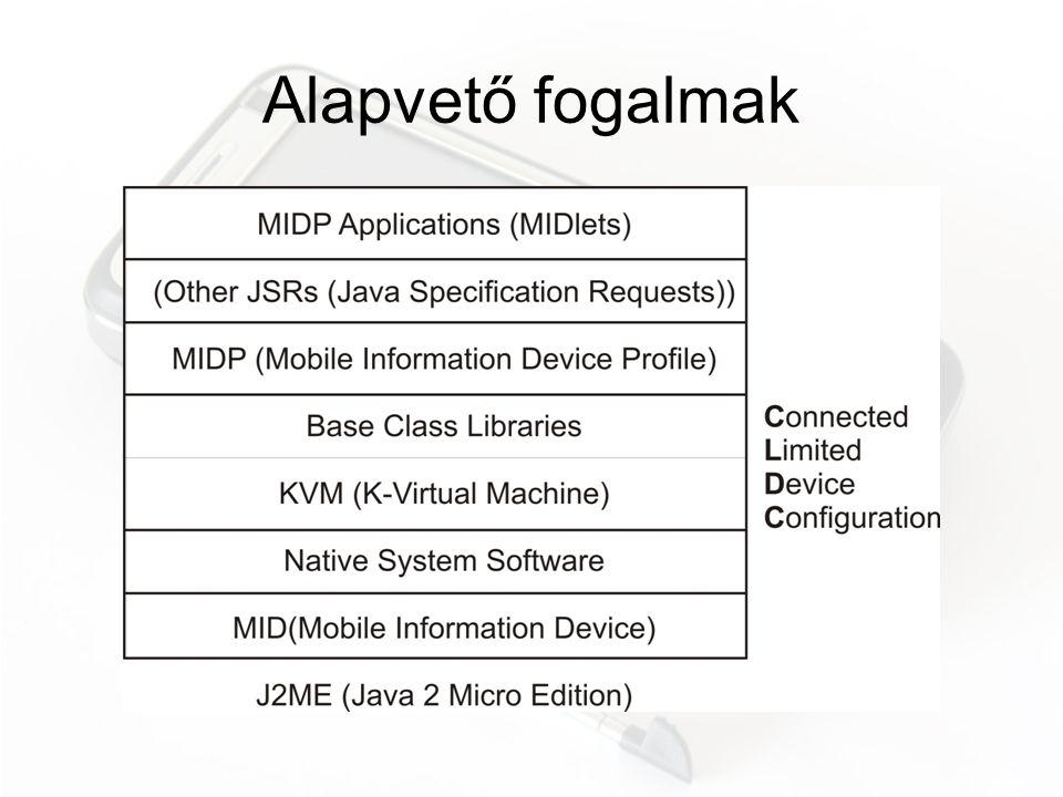CLCD (Connected Limited Device Configuration) •A CDC (Connected Device Configuration) szűkítése •Mobil platformra optimalizálva: –16bites CPU –160kB ROM –limitált hálózati kapcsolat •CLCD 1.0 (JSR 30) –KVM –a java.lang osztálykönyvtár szűkített változata: nyelvi elemek, I/O, Util •CLDC 1.1 (JSR 139) –192 kB ROM –Lebegőpontos számítások és egyéb funkciók