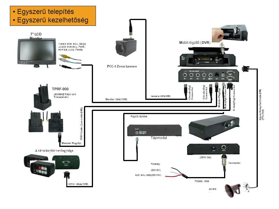 "7"" LCD Monitor VIDEO FOR RCA ( Sárga ) AUDIO FOR RCA ( Fehér ) POWER JACK ( Fekete ) k amera kánel (6M) PCC-6 Zoom kamera Monitor Kábel (10M) TPRF-900"