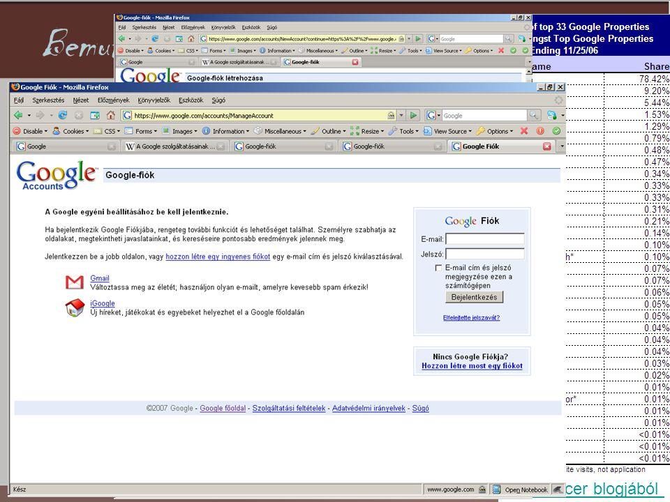 Bemutatandó szolgáltatások •iGoogle •Képek •Csoportok •WebCímtár •Desktop & SlideBar •Naptár •Dokumentumok •Mail •Notebook •Picasa •Maps & Earth •Books •Szabványok •Trendek •Page Creator •Code •… Bill Trancer blogjából