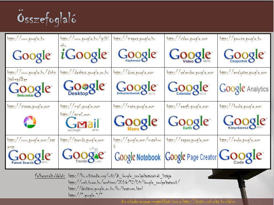 Összefoglaló http://www.google.huhttp://www.google.hu/ig?hl =hu http://images.google.huhttp://video.google.comhttp://groups.google.hu http://www.google.hu/dirhp ?tab=gd&q= http://desktop.google.co.huhttp://docs.google.comhttp://calendar.google.comhttp://analytics.google.com http://picasa.google.comhttp://mail.google.com http://gmail.com http://maps.google.comhttp://earth.google.comhttp://books.google.com http://www.google.com/pat ents http://trends.google.comhttp://google.com/noteboo k http://pages.google.comhttp://code.google.com http://hu.wikipedia.org/wiki/A_Google_szolgáltatásainak_listája http://web.buzz.hu/archives/2006/12/04/Google_szolgaltatasok/ http://desktop.google.co.hu/hu/features.html http://*.google.*/* Felhasznált oldalak: Az elöadás anyaga megtalálható lesz a http://dustin.web.elte.hu oldalon