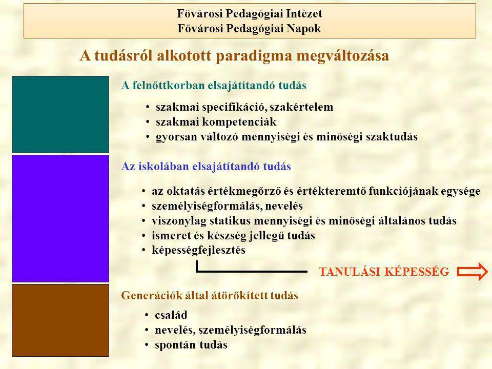 A tudásról alkotott paradigma megváltozása A felnőttkorban elsajátítandó tudás Az iskolában elsajátítandó tudás Generációk által átörökített tudás •az